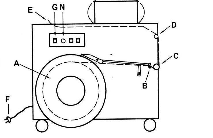 Strapping Machine - Vector design