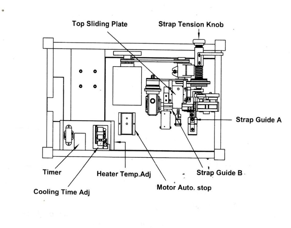 strapping machine adjustments